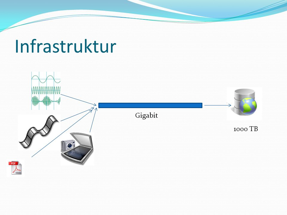 Gigabit 1000 TB Infrastruktur