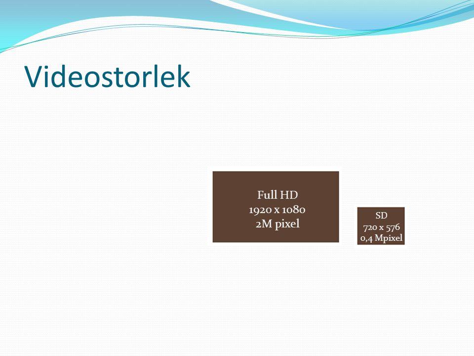 Videostorlek Full HD 1920 x 1080 2M pixel SD 720 x 576 0,4 Mpixel
