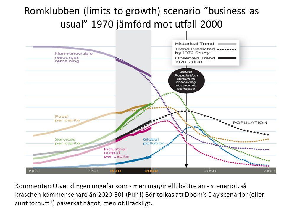 """Romklubben (limits to growth) scenario """"business as usual"""" 1970 jämförd mot utfall 2000 Kommentar: Utvecklingen ungefär som - men marginellt bättre än"""