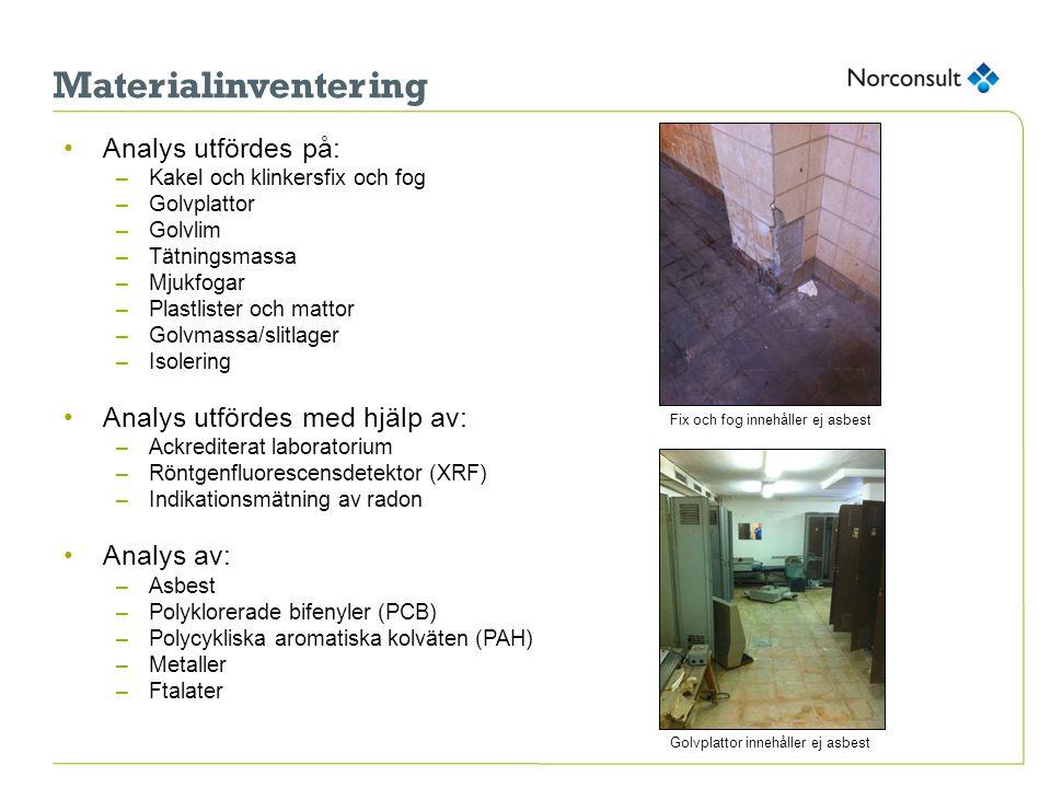 Materialinventering •Analys utfördes på: –Kakel och klinkersfix och fog –Golvplattor –Golvlim –Tätningsmassa –Mjukfogar –Plastlister och mattor –Golvmassa/slitlager –Isolering •Analys utfördes med hjälp av: –Ackrediterat laboratorium –Röntgenfluorescensdetektor (XRF) –Indikationsmätning av radon •Analys av: –Asbest –Polyklorerade bifenyler (PCB) –Polycykliska aromatiska kolväten (PAH) –Metaller –Ftalater Fix och fog innehåller ej asbest Golvplattor innehåller ej asbest