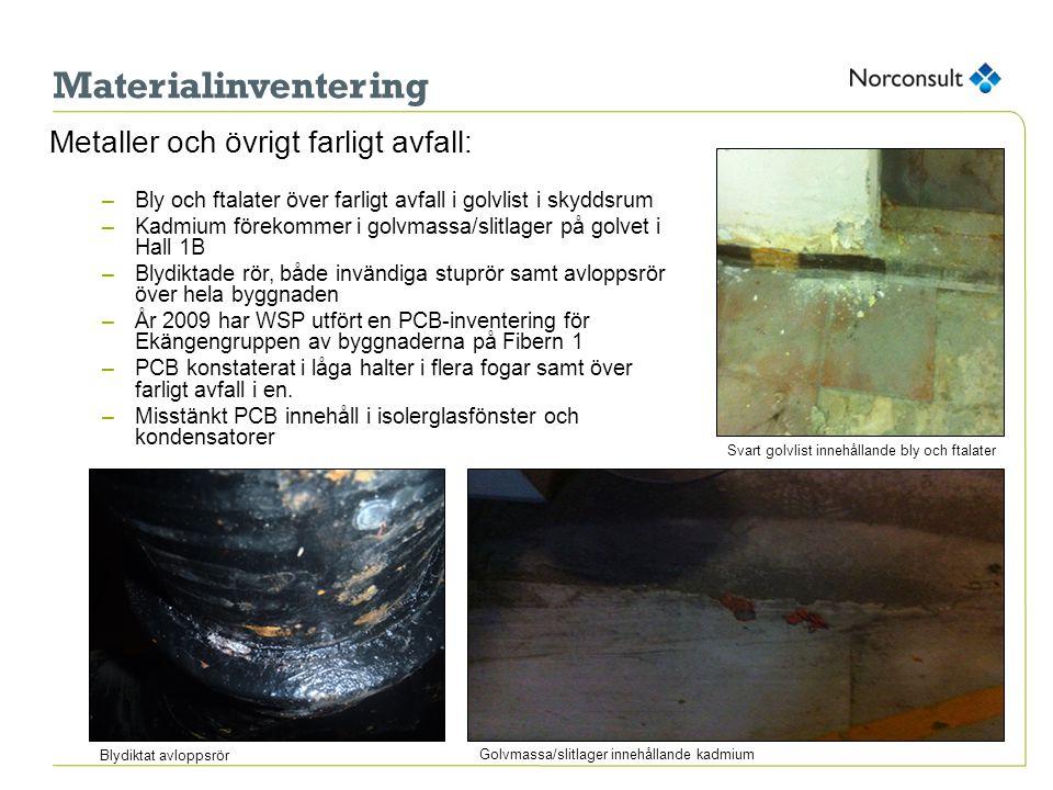 Materialinventering Metaller och övrigt farligt avfall: –Bly och ftalater över farligt avfall i golvlist i skyddsrum –Kadmium förekommer i golvmassa/slitlager på golvet i Hall 1B –Blydiktade rör, både invändiga stuprör samt avloppsrör över hela byggnaden –År 2009 har WSP utfört en PCB-inventering för Ekängengruppen av byggnaderna på Fibern 1 –PCB konstaterat i låga halter i flera fogar samt över farligt avfall i en.