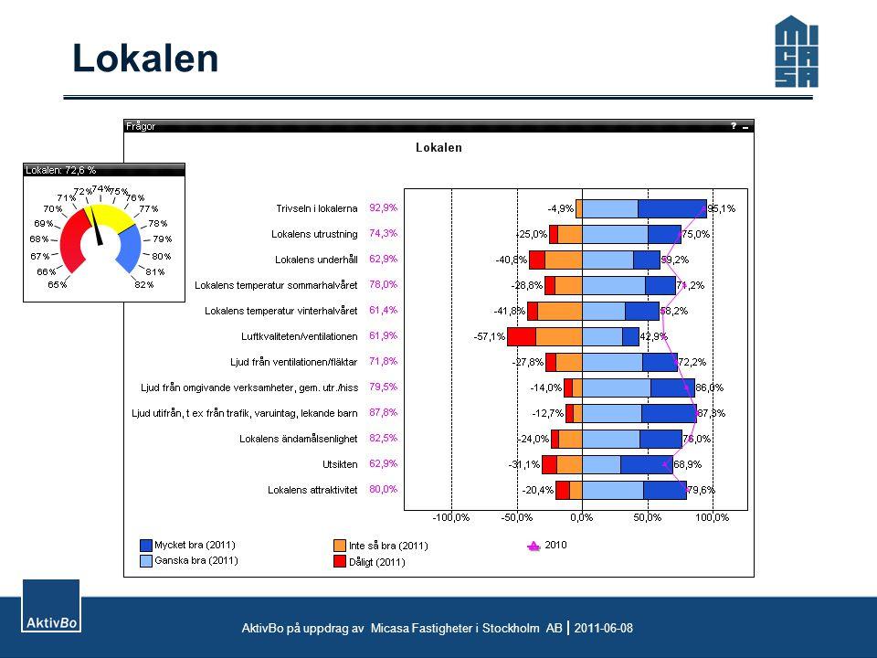 Lokalen AktivBo på uppdrag av Micasa Fastigheter i Stockholm AB  2011-06-08