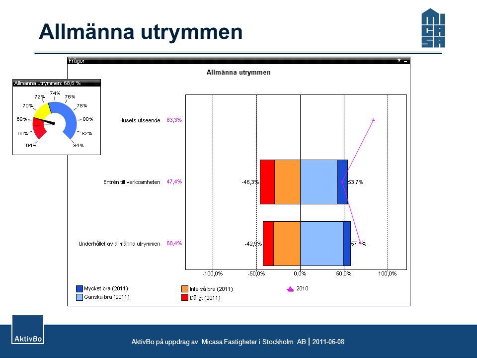 Allmänna utrymmen AktivBo på uppdrag av Micasa Fastigheter i Stockholm AB  2011-06-08