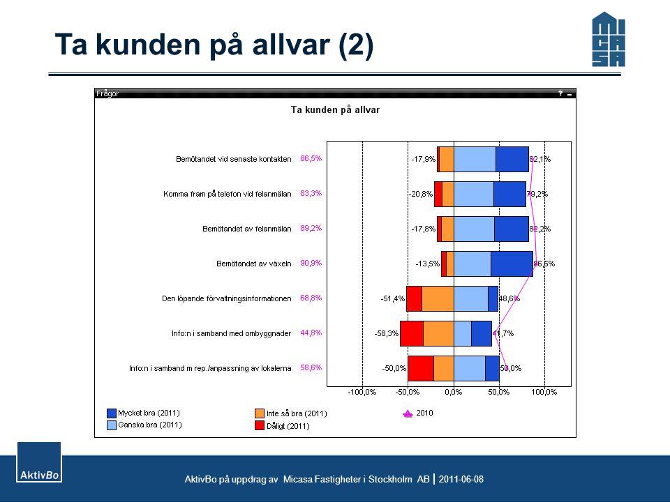 Trygghet AktivBo på uppdrag av Micasa Fastigheter i Stockholm AB  2011-06-08