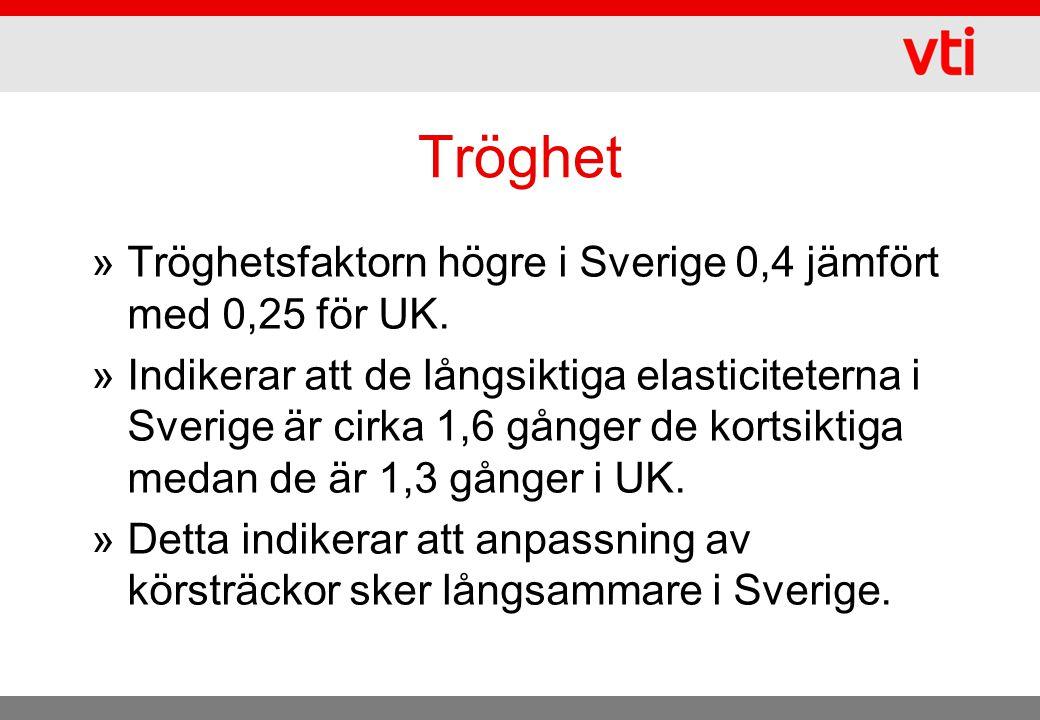 Tröghet »Tröghetsfaktorn högre i Sverige 0,4 jämfört med 0,25 för UK. »Indikerar att de långsiktiga elasticiteterna i Sverige är cirka 1,6 gånger de k