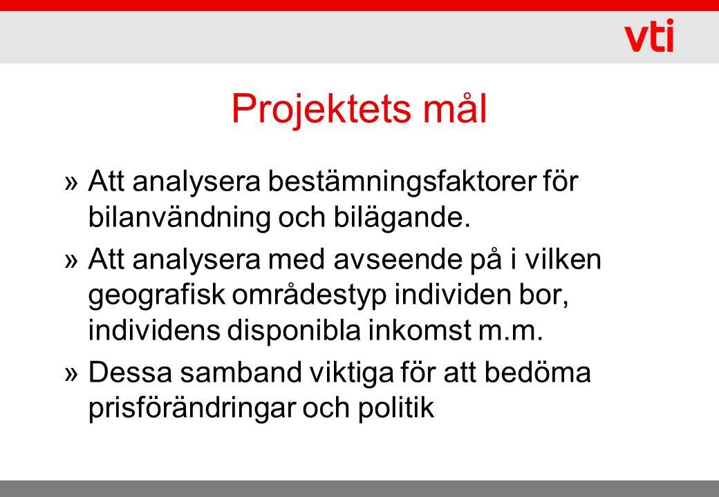 Projektets mål »Att analysera bestämningsfaktorer för bilanvändning och bilägande. »Att analysera med avseende på i vilken geografisk områdestyp indiv