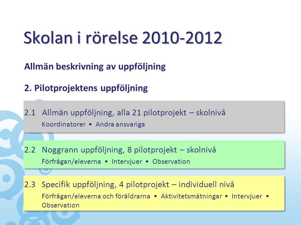 Skolan i rörelse 2010-2012 Allmän beskrivning av uppföljning 2. Pilotprojektens uppföljning 2.1 Allmän uppföljning, alla 21 pilotprojekt ─ skolnivå Ko
