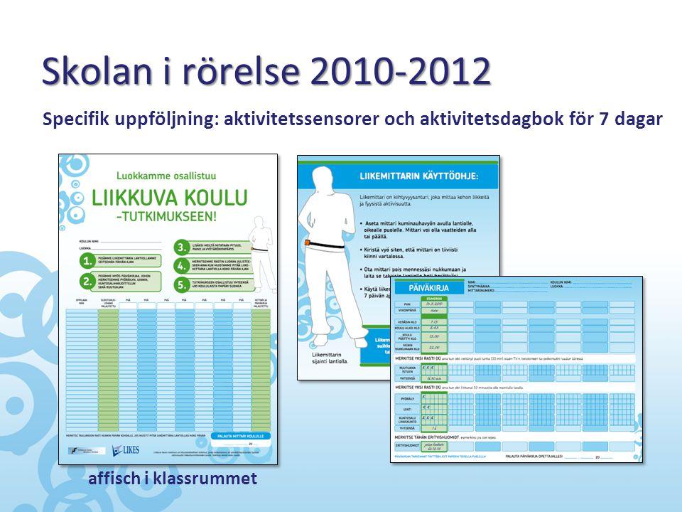 Skolan i rörelse 2010-2012 Specifik uppföljning: aktivitetssensorer och aktivitetsdagbok för 7 dagar affisch i klassrummet