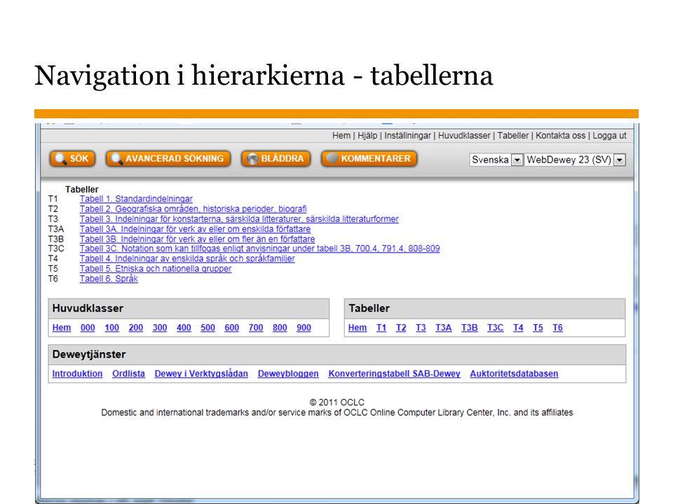 Sidnummer 2013-01-22 33 Navigation i hierarkierna - tabellerna