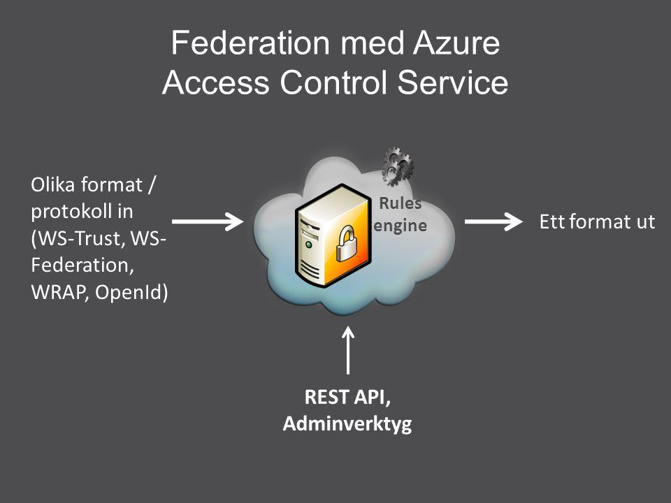 Federation med Azure Access Control Service Olika format / protokoll in (WS-Trust, WS- Federation, WRAP, OpenId) Ett format ut REST API, Adminverktyg Rules engine