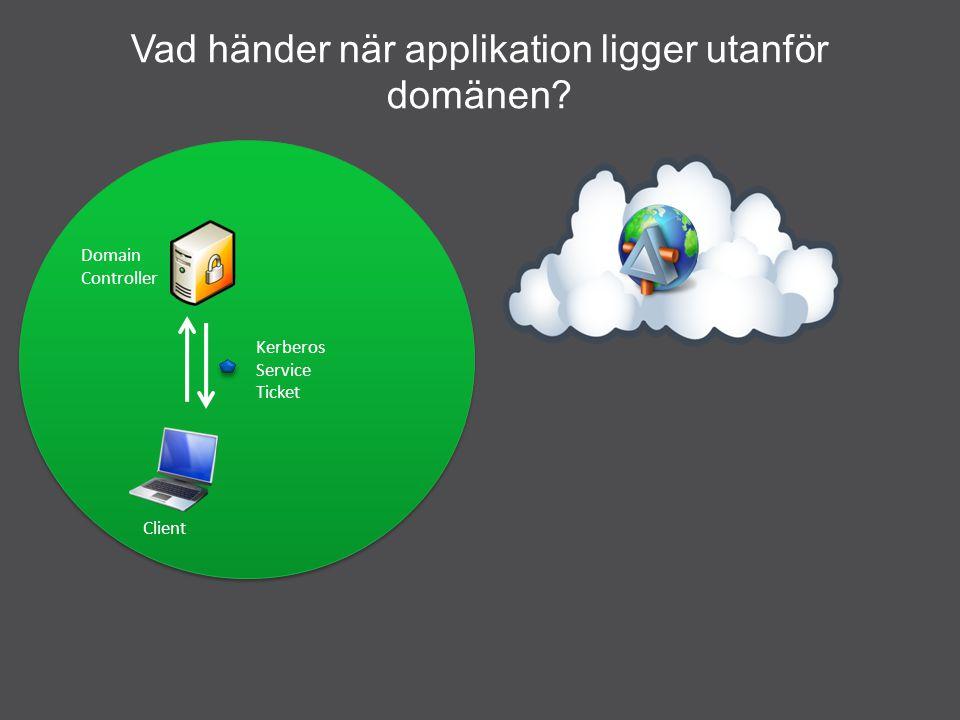 Vad händer när applikation ligger utanför domänen Client Kerberos Service Ticket Domain Controller