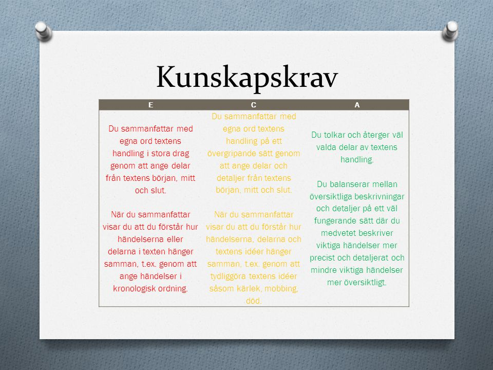 Kunskapskrav ECA Du sammanfattar med egna ord textens handling i stora drag genom att ange delar från textens början, mitt och slut. När du sammanfatt