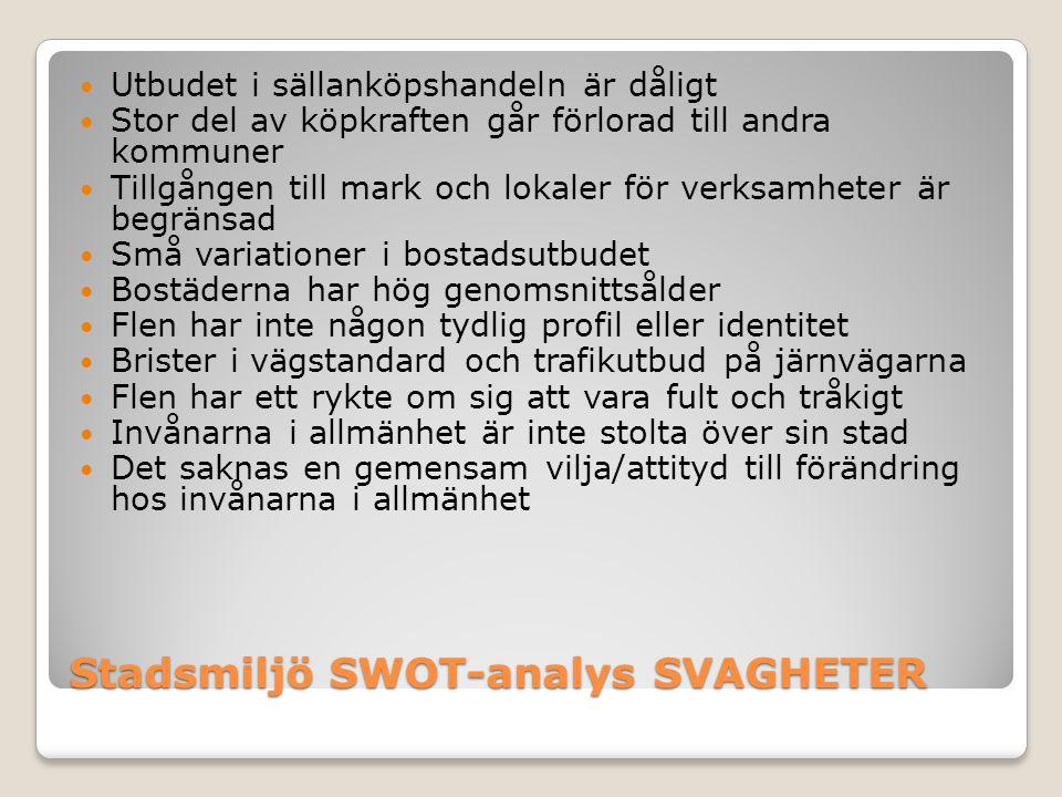 Stadsmiljö SWOT-analys SVAGHETER  Utbudet i sällanköpshandeln är dåligt  Stor del av köpkraften går förlorad till andra kommuner  Tillgången till m