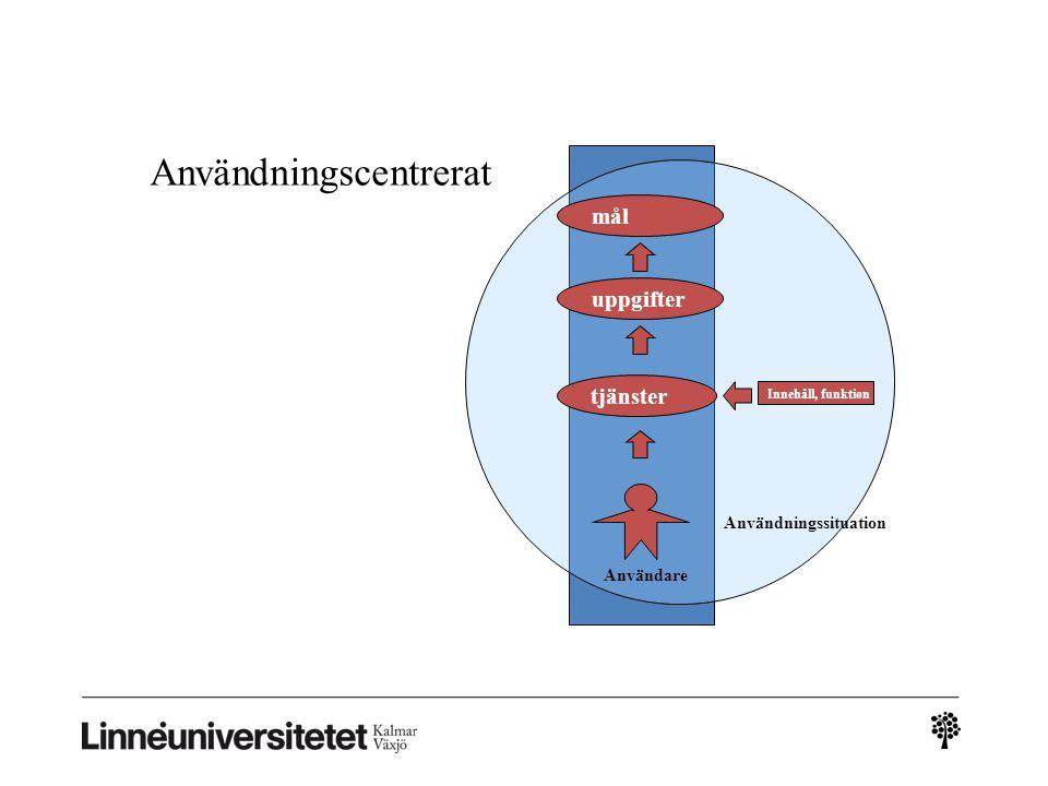Användningscentrerat Användningssituation Användare mål uppgifter Innehåll, funktion tjänster