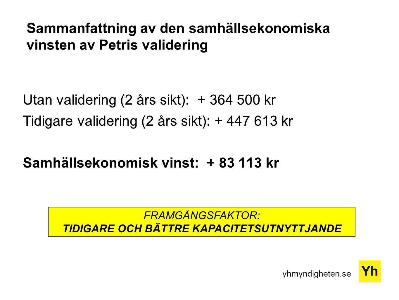 yhmyndigheten.se Sammanfattning av den samhällsekonomiska vinsten av Petris validering Utan validering (2 års sikt): + 364 500 kr Tidigare validering