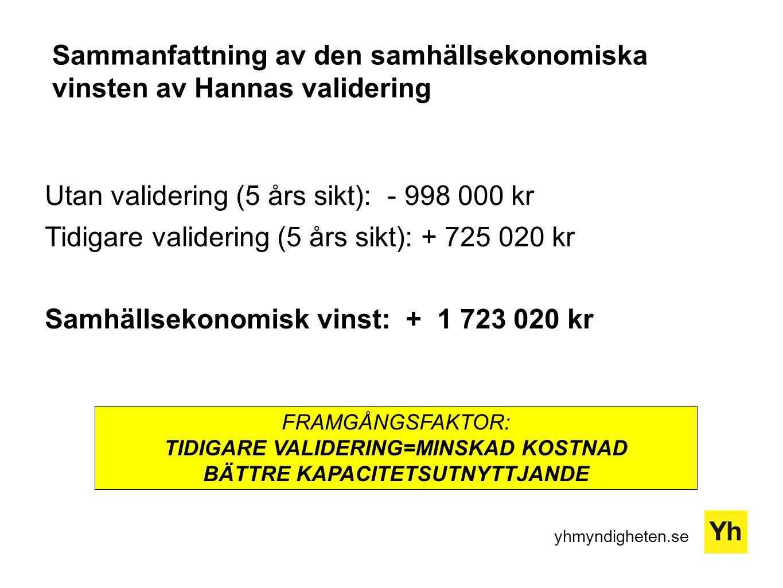 yhmyndigheten.se Sammanfattning av den samhällsekonomiska vinsten av Hannas validering Utan validering (5 års sikt): - 998 000 kr Tidigare validering