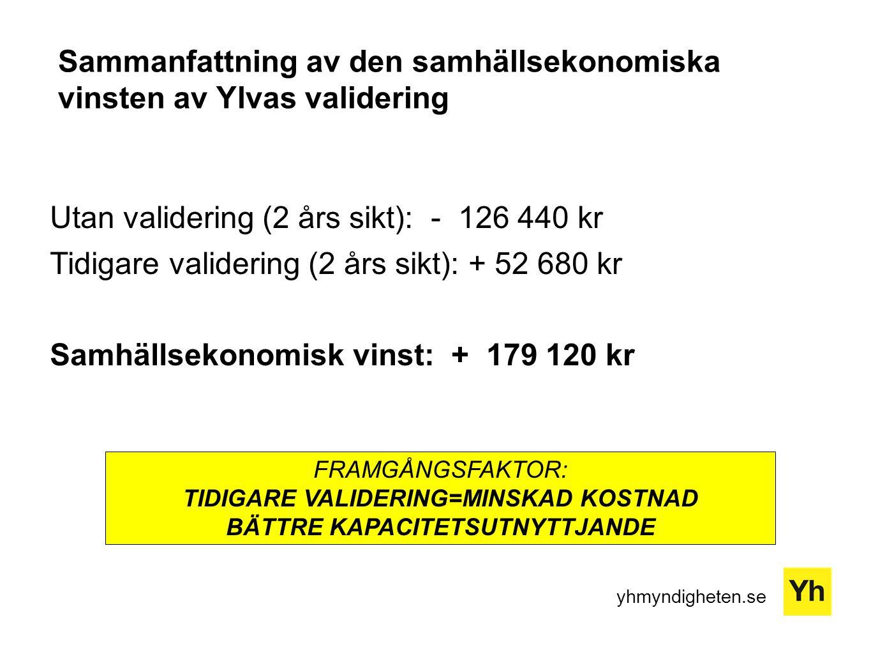yhmyndigheten.se Sammanfattning av den samhällsekonomiska vinsten av Ylvas validering Utan validering (2 års sikt): - 126 440 kr Tidigare validering (