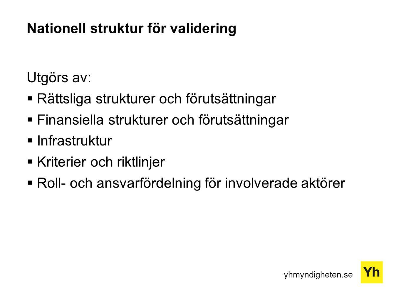 yhmyndigheten.se Nationell struktur för validering Utgörs av:  Rättsliga strukturer och förutsättningar  Finansiella strukturer och förutsättningar
