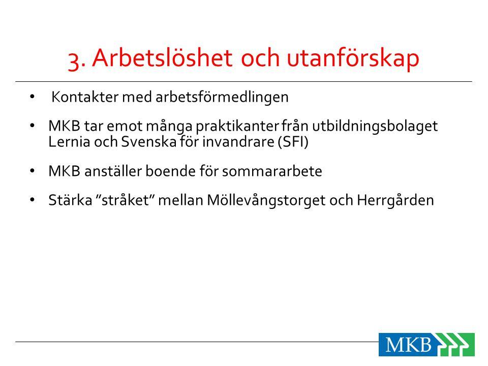 3. Arbetslöshet och utanförskap • Kontakter med arbetsförmedlingen • MKB tar emot många praktikanter från utbildningsbolaget Lernia och Svenska för in