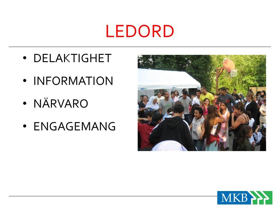 LEDORD • DELAKTIGHET • INFORMATION • NÄRVARO • ENGAGEMANG