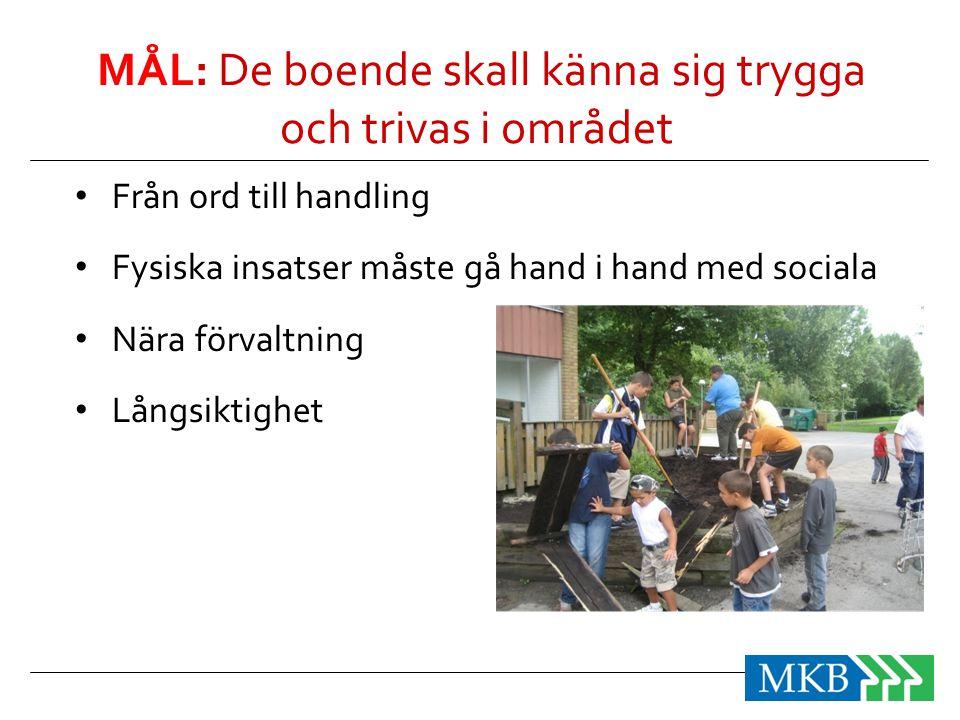 MÅL: De boende skall känna sig trygga och trivas i området • Från ord till handling • Fysiska insatser måste gå hand i hand med sociala • Nära förvalt