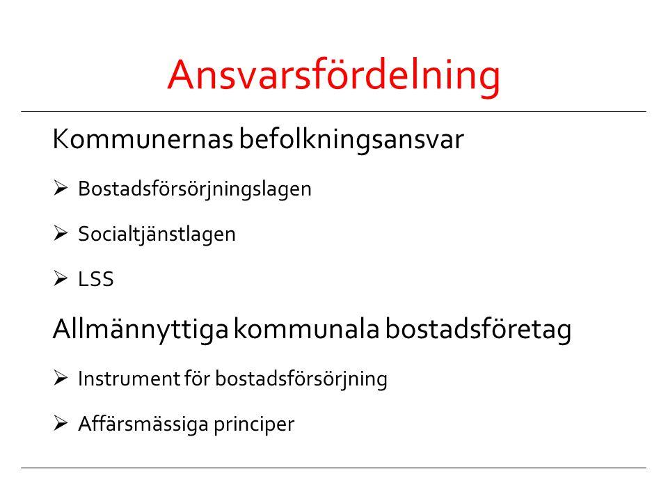Ansvarsfördelning Kommunernas befolkningsansvar  Bostadsförsörjningslagen  Socialtjänstlagen  LSS Allmännyttiga kommunala bostadsföretag  Instrume