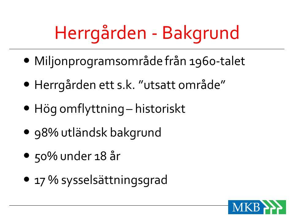 """Herrgården - Bakgrund  Miljonprogramsområde från 1960-talet  Herrgården ett s.k. """"utsatt område""""  Hög omflyttning – historiskt  98% utländsk bakgr"""