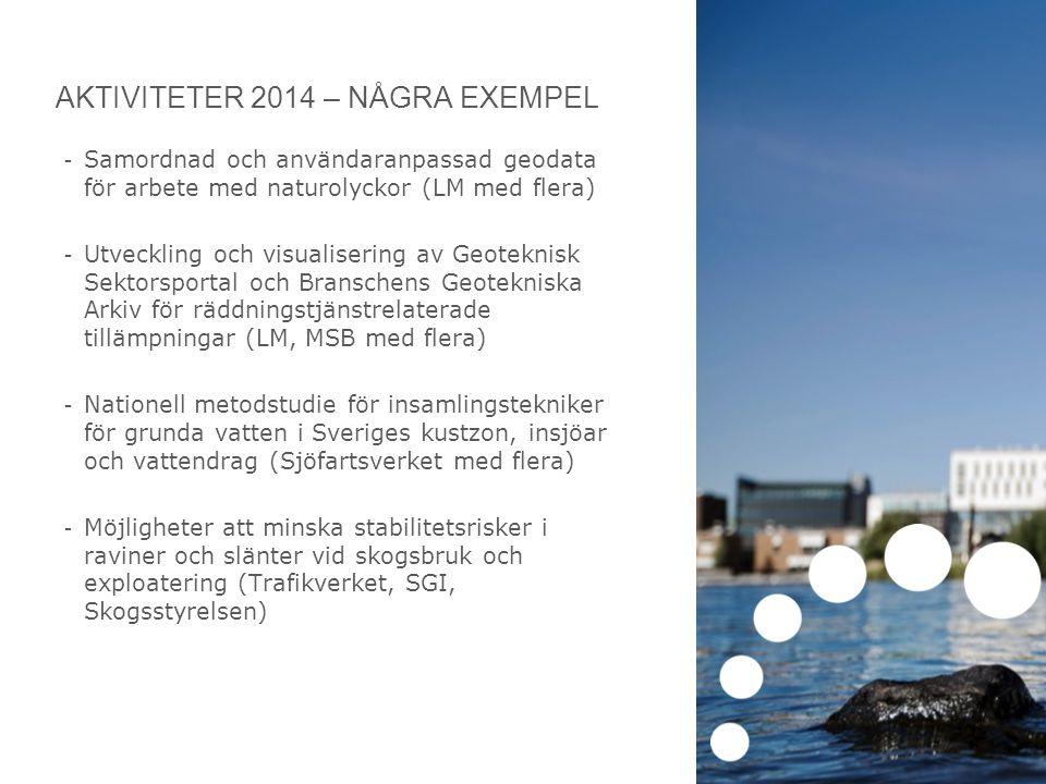 AKTIVITETER 2014 – NÅGRA EXEMPEL - Samordnad och användaranpassad geodata för arbete med naturolyckor (LM med flera) - Utveckling och visualisering av Geoteknisk Sektorsportal och Branschens Geotekniska Arkiv för räddningstjänstrelaterade tillämpningar (LM, MSB med flera) - Nationell metodstudie för insamlingstekniker för grunda vatten i Sveriges kustzon, insjöar och vattendrag (Sjöfartsverket med flera) - Möjligheter att minska stabilitetsrisker i raviner och slänter vid skogsbruk och exploatering (Trafikverket, SGI, Skogsstyrelsen)