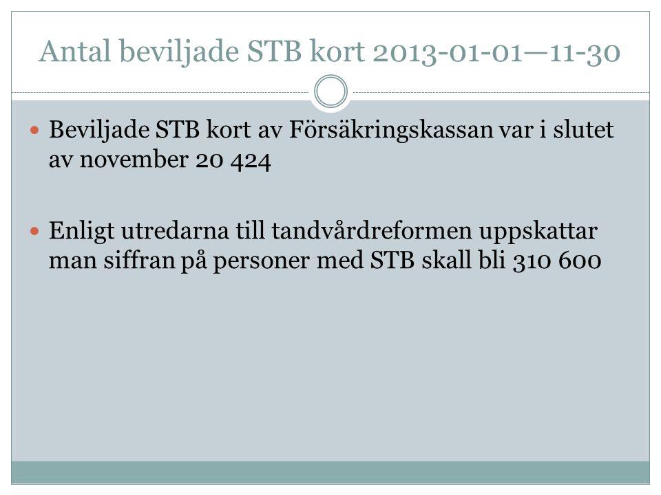 Antal beviljade STB kort 2013-01-01—11-30  Beviljade STB kort av Försäkringskassan var i slutet av november 20 424  Enligt utredarna till tandvårdre