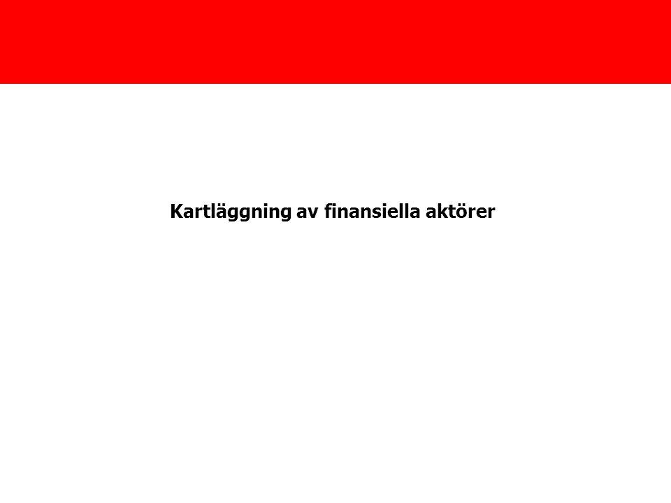 Kartläggning av finansiella aktörer