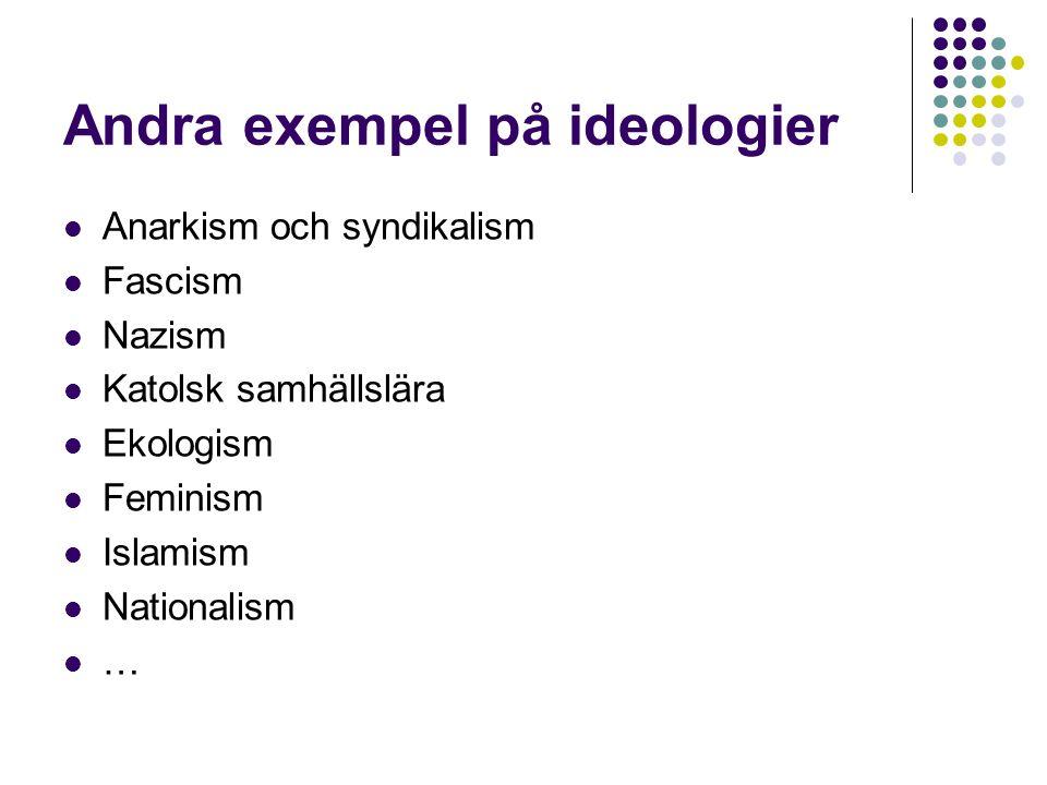 Andra exempel på ideologier  Anarkism och syndikalism  Fascism  Nazism  Katolsk samhällslära  Ekologism  Feminism  Islamism  Nationalism  …