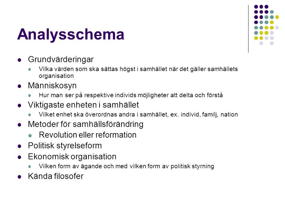 Reformistisk socialism (2:3)  Metoder för samhällsförändring  Gradvis samhällsbyggande med politiskt samförstånd och demokratiska metoder.