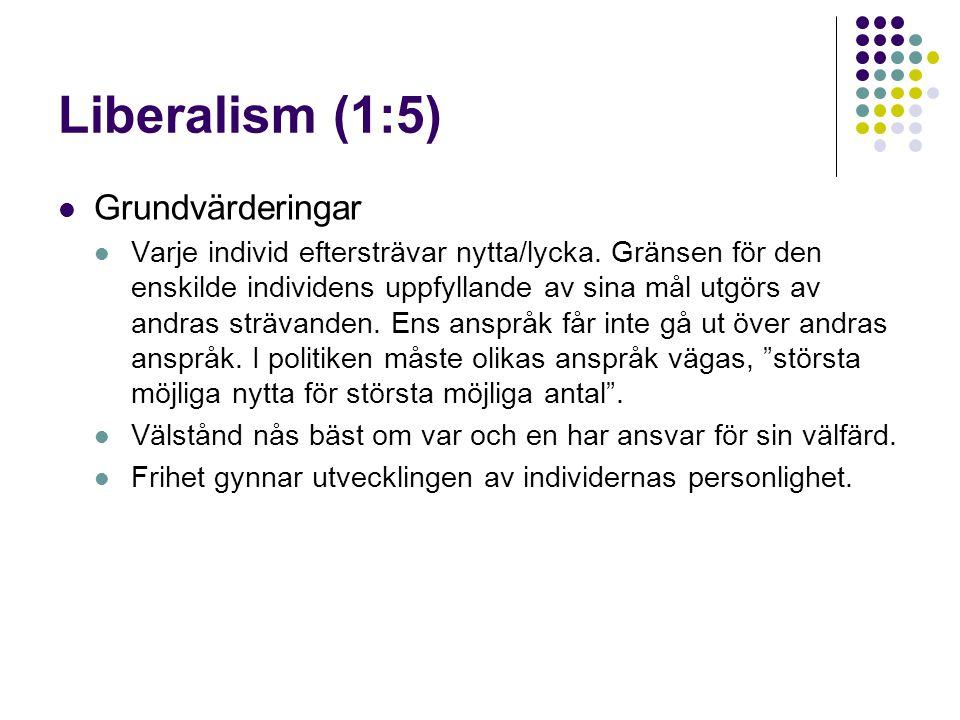 Liberalism (1:5)  Grundvärderingar  Varje individ eftersträvar nytta/lycka. Gränsen för den enskilde individens uppfyllande av sina mål utgörs av an