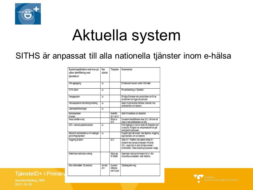 TjänsteID+ i Primärvården Annelie Karling, ORA 2011-10-30 Aktuella system SITHS är anpassat till alla nationella tjänster inom e-hälsa