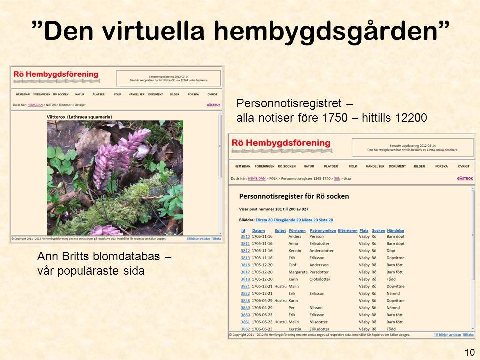 """""""Den virtuella hembygdsgården"""" 10 Ann Britts blomdatabas – vår populäraste sida Personnotisregistret – alla notiser före 1750 – hittills 12200"""