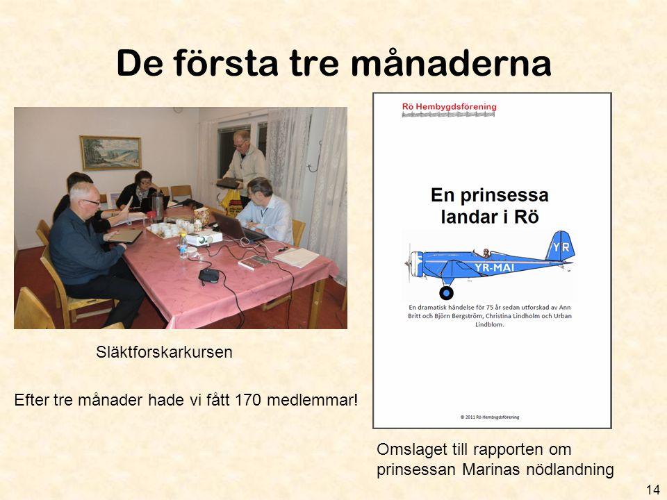 De första tre månaderna 14 Släktforskarkursen Omslaget till rapporten om prinsessan Marinas nödlandning Efter tre månader hade vi fått 170 medlemmar!