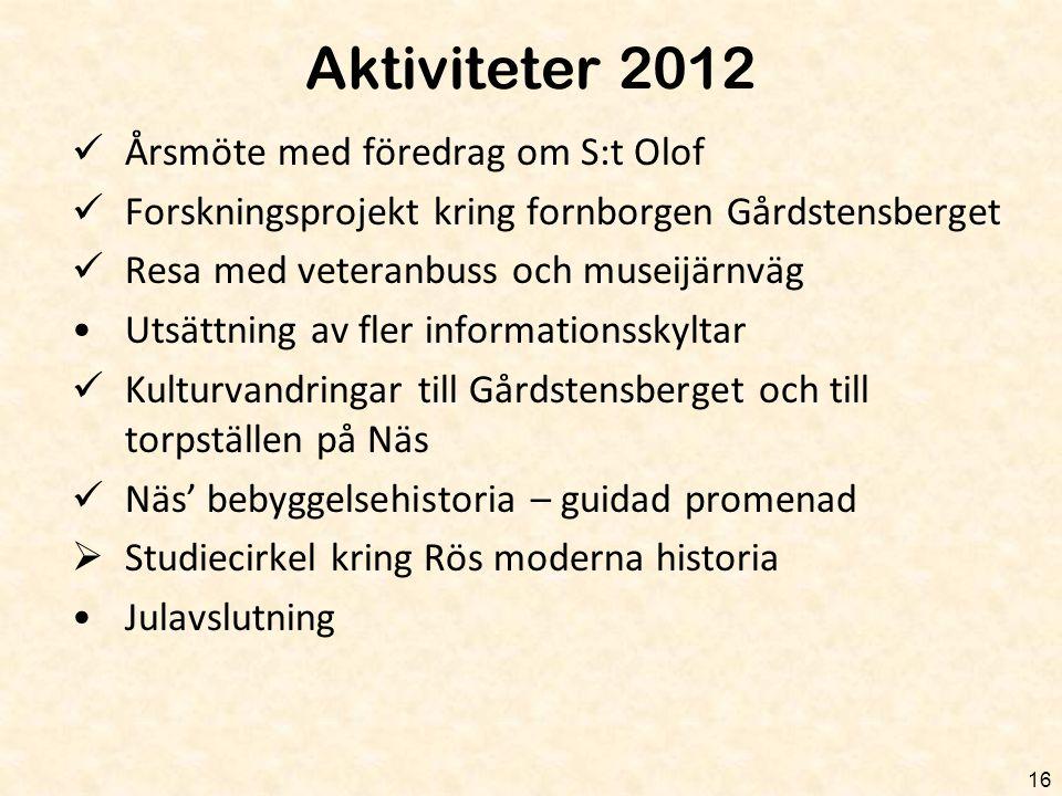 Aktiviteter 2012  Årsmöte med föredrag om S:t Olof  Forskningsprojekt kring fornborgen Gårdstensberget  Resa med veteranbuss och museijärnväg •Utsä