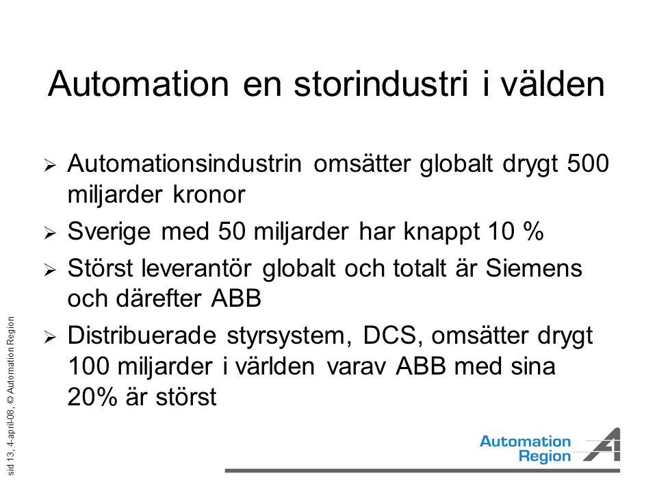 sid 13, 4-april-08, © Automation Region Automation en storindustri i välden  Automationsindustrin omsätter globalt drygt 500 miljarder kronor  Sveri