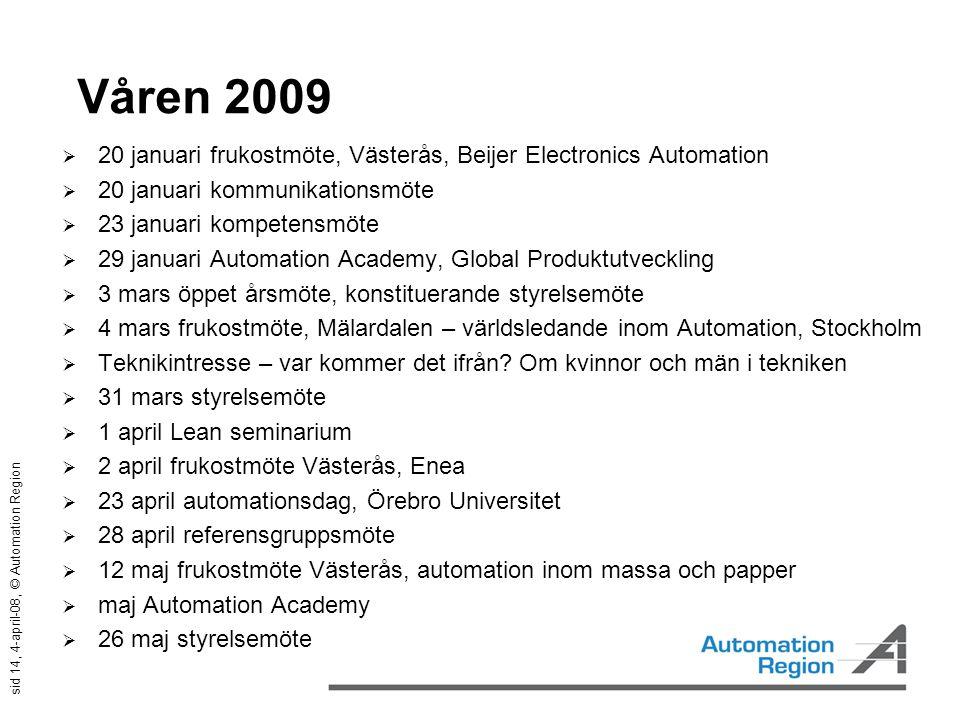 sid 14, 4-april-08, © Automation Region Våren 2009  20 januari frukostmöte, Västerås, Beijer Electronics Automation  20 januari kommunikationsmöte 