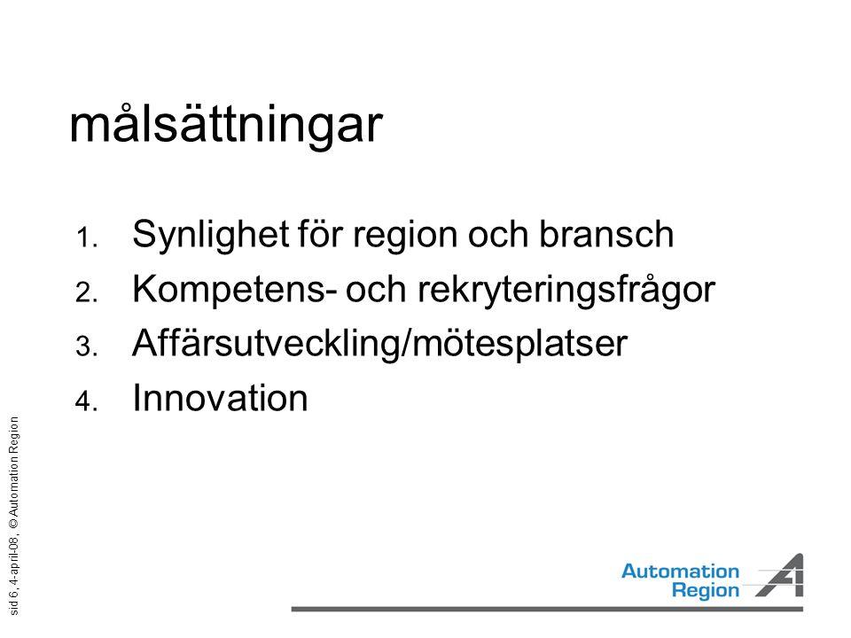 sid 6, 4-april-08, © Automation Region målsättningar 1. Synlighet för region och bransch 2. Kompetens- och rekryteringsfrågor 3. Affärsutveckling/möte