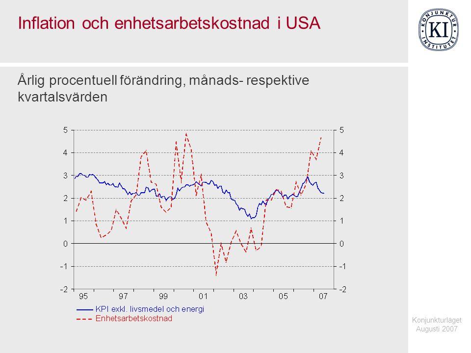 Konjunkturläget Augusti 2007 Inflation och enhetsarbetskostnad i USA Årlig procentuell förändring, månads- respektive kvartalsvärden