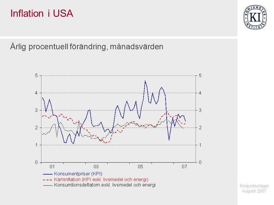 Konjunkturläget Augusti 2007 Inflation i USA Årlig procentuell förändring, månadsvärden