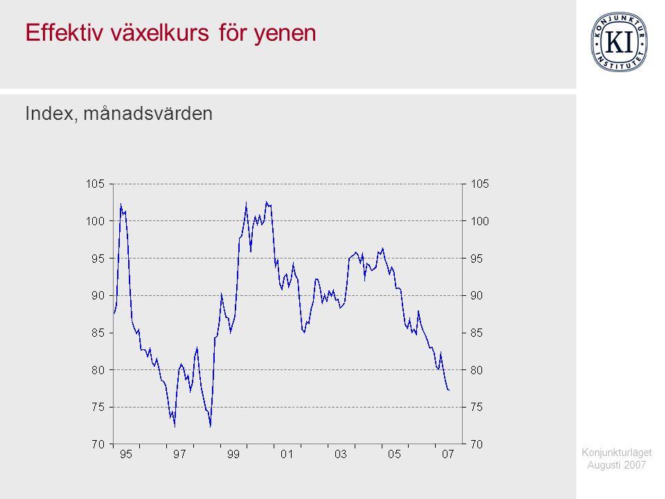 Konjunkturläget Augusti 2007 Effektiv växelkurs för yenen Index, månadsvärden