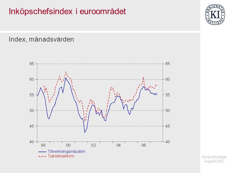 Konjunkturläget Augusti 2007 Inköpschefsindex i euroområdet Index, månadsvärden