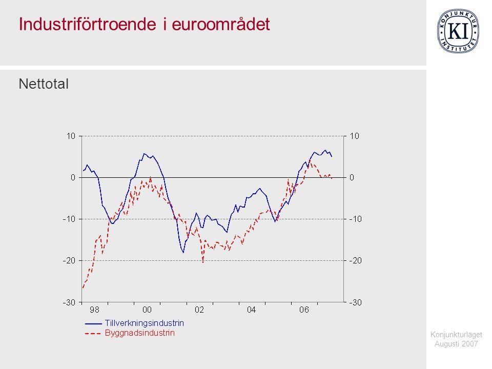 Konjunkturläget Augusti 2007 Industriförtroende i euroområdet Nettotal