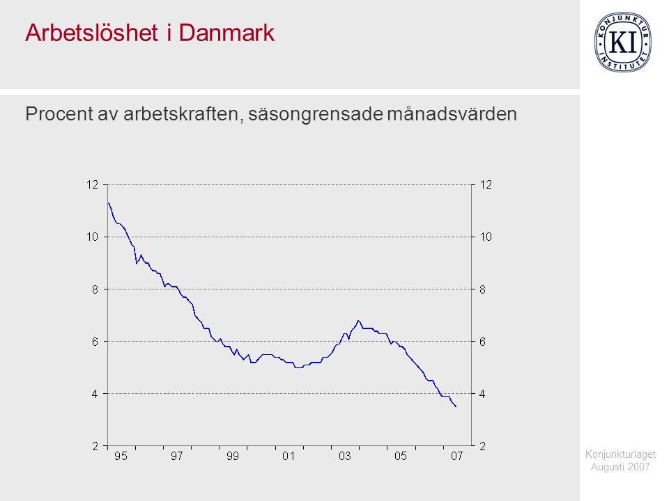 Konjunkturläget Augusti 2007 Arbetslöshet i Danmark Procent av arbetskraften, säsongrensade månadsvärden