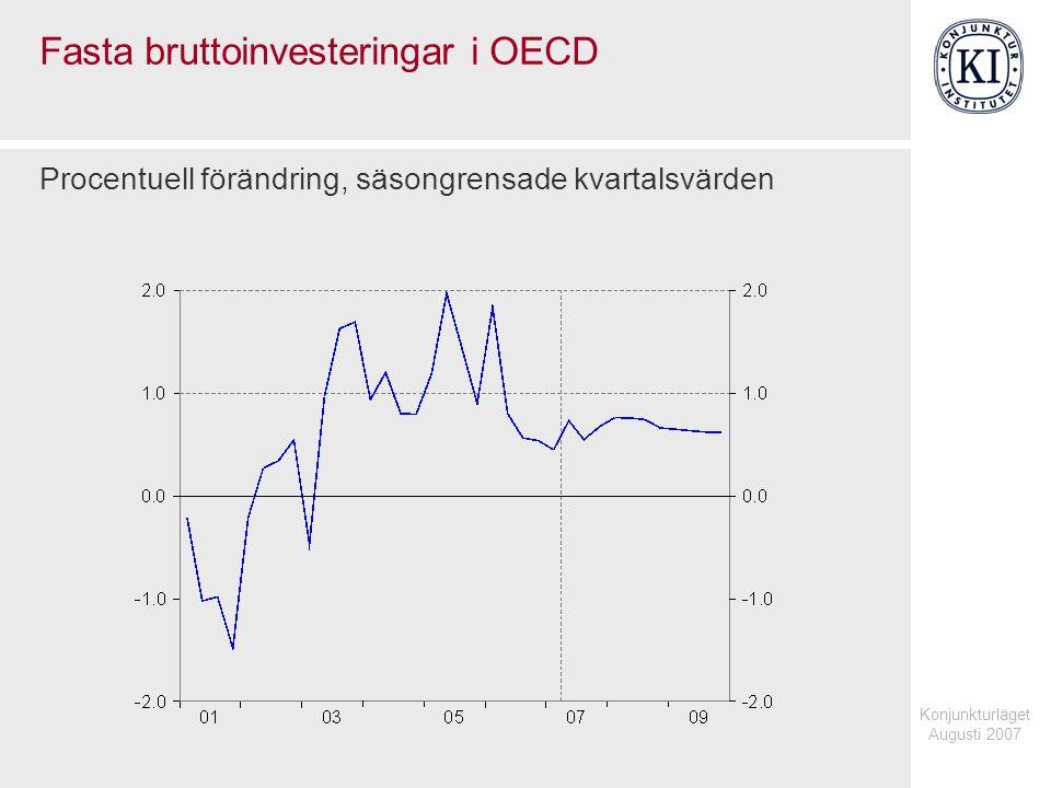 Konjunkturläget Augusti 2007 Fasta bruttoinvesteringar i OECD Procentuell förändring, säsongrensade kvartalsvärden