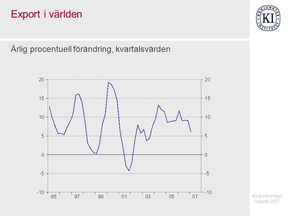 Konjunkturläget Augusti 2007 Oljepris Brent dollar/fat respektive kronor/fat, månadsvärden