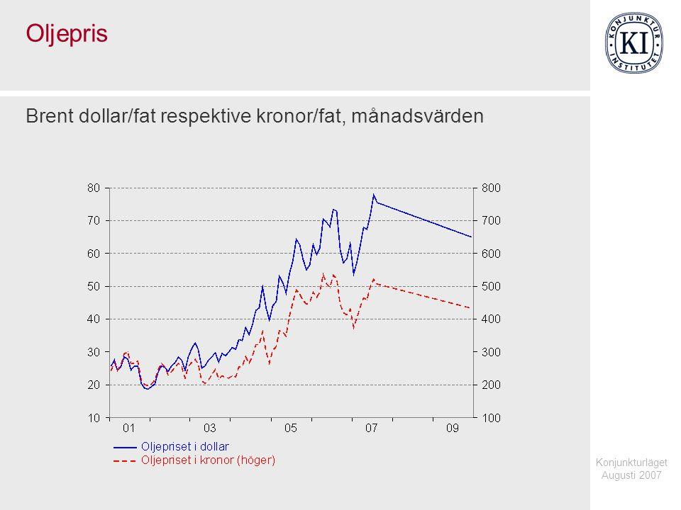 Konjunkturläget Augusti 2007 Realt oljepris i dagens penningvärde Index 2007-07-01=74, månadsvärden