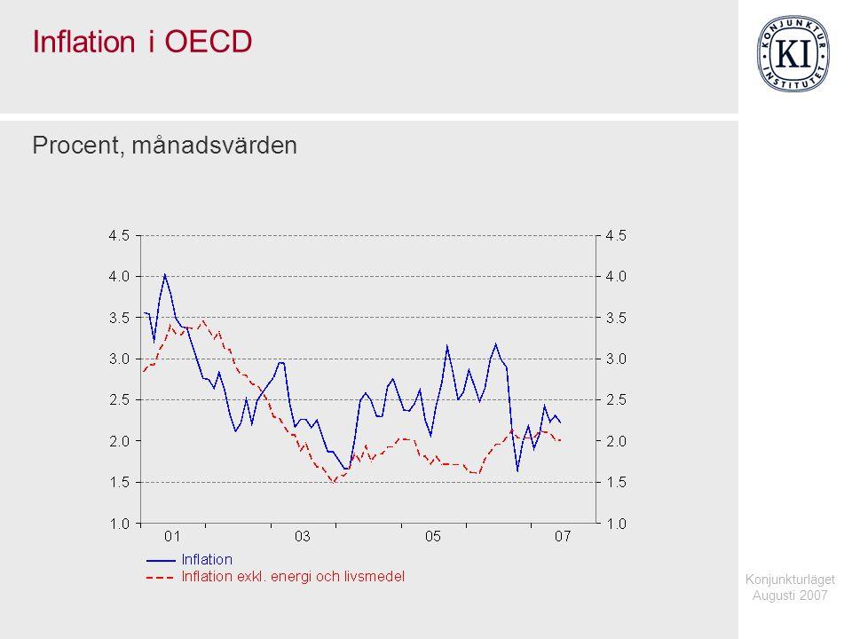 Konjunkturläget Augusti 2007 Inflation i OECD Procent, månadsvärden